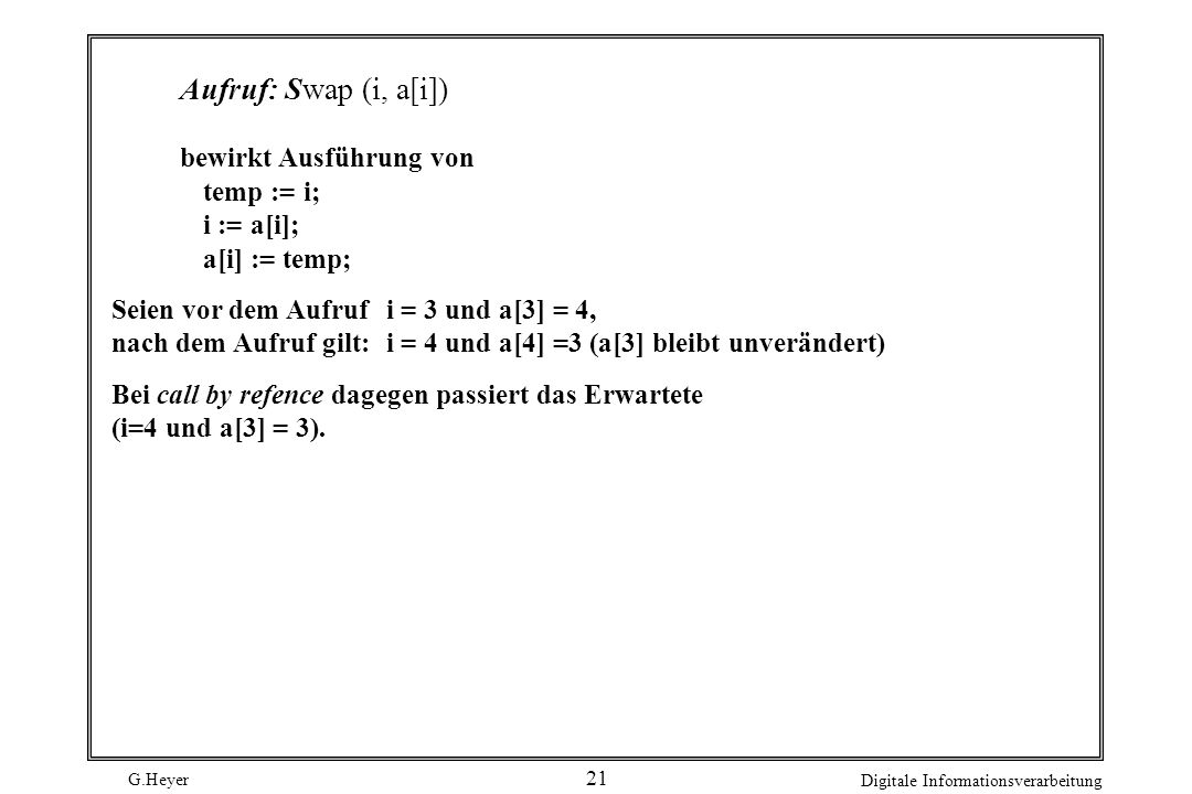 Aufruf: Swap (i, a[i]) bewirkt Ausführung von temp := i; i := a[i];